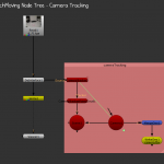 Camera Tracking Node Tree